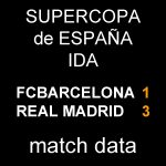 マッチデータ|スーペルコパ マドリー戦 1-3