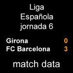 マッチデータ|リーガ第6節 ジローナ 0-3 バルサ