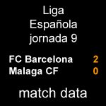 マッチデータ|リーガ第9節 バルサ 2-0 マラガ