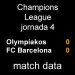 マッチデータ|チャンピオンズ第4節 オリンピアコス 0-0 バルサ