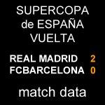 マッチデータ|スーペルコパ マドリー戦 2-0