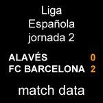 マッチデータ|リーガ第2節 アラベス 0-2 バルサ
