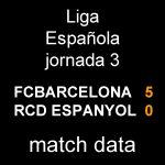 マッチデータ|リーガ第3節 バルサ 5-0 エスパニョール