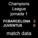 マッチデータ|チャンピオンズ第1節 バルサ 3-0 ユベントス