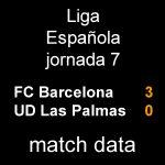 マッチデータ|リーガ第7節 バルサ 3-0 ラス・パルマス