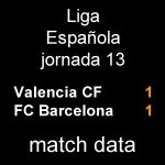 マッチデータ|リーガ第13節 バレンシア 1-1 バルサ