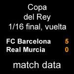 マッチデータ|国王杯1/16 第2戦 バルサ 5-0 レアル・ムルシア