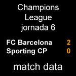 マッチデータ|チャンピオンズ第6節 バルサ 2-0 スポルティングCP