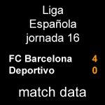 マッチデータ|リーガ第16節 バルサ 4-0 デポルティボ
