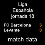 マッチデータ|リーガ第18節 バルサ 3-0 レバンテ