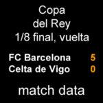 マッチデータ|国王杯1/8 第2戦 バルサ 5-0 セルタ