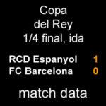 マッチデータ|国王杯1/4 第1戦 エスパニョール 1-0 バルサ