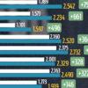2018/19のバルベルデは、ローテーションに賭ける(と予想)