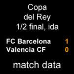 マッチデータ|国王杯1/2 第1戦 バルサ 1-0 バレンシア
