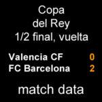 マッチデータ|国王杯 1/2 第2戦 バレンシア 0-2 バルサ