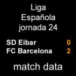 マッチデータ|リーガ第24節 エイバル 0-2 バルサ