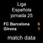 マッチデータ|リーガ第25節 バルサ 6-1 ジローナ
