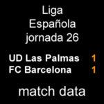 マッチデータ|リーガ第26節 ラス・パルマス 1-1 バルサ