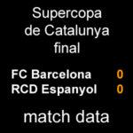 マッチデータ|スーペルコパ・カタルーニャ決勝 バルサ 0-0* エスパニョール