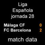 マッチデータ|リーガ第28節 マラガ 0-2 バルサ