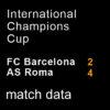 マッチレポート|親善試合 バルサ 2-4 ローマ