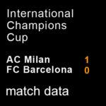 マッチレポート|親善試合 ミラン 1-0 バルサ