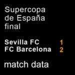マッチレポート|スーペル杯 セビージャ 1-2 バルサ