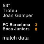 マッチレポート|ガンペル杯 バルサ 3-0 ボカ・ジュニオールズ