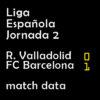 マッチレポート|リーガ第2節 バジャドリー 0-1 バルサ
