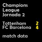 マッチレポート|チャンピオンズ第2節 トッテナム 2-4 バルサ