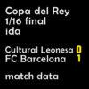 マッチレポート|国王杯 C.レオネサ 0-1 バルサ