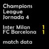 マッチレポート|チャンピオンズ第4節 インテル 1-1 バルサ