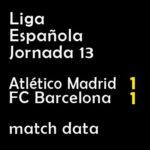 マッチレポート|リーガ第13節 アトレティコ 1-1 バルサ