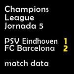 マッチレポート|チャンピオンズ第5節 PSV 1-2 バルサ