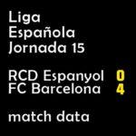 マッチレポート|リーガ第15節 エスパニョール 0-4 バルサ