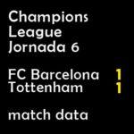 マッチレポート|チャンピオンズ第6節 バルサ 1-1 トッテナム