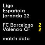 マッチレポート|リーガ第22節 バルサ 2-2 バレンシア