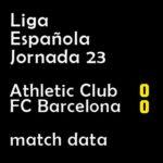マッチレポート|リーガ第23節 アスレティック 0-0 バルサ
