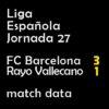 マッチデータ|リーガ第27節 バルサ 3-1 ラヨ・バジェカーノ
