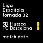 マッチレポート|リーガ第32節 ウエスカ 0-0 バルサ