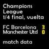 マッチレポート|チャンピオンズ 1/4 バルサ 3-0 マンチェスターUtd