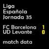 マッチレポート|リーガ第35節 バルサ 1-0 レバンテ