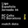 マッチレポート|リーガ第36節 セルタ 2-0 バルサ