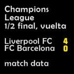 マッチレポート|チャンピオンズ 1/2 final リバポー 4-0 バルサ